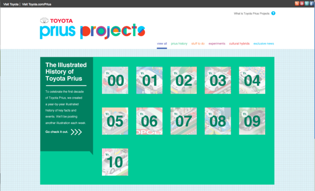 Screenshot on my take on ToyotaPriusProject - Microsite